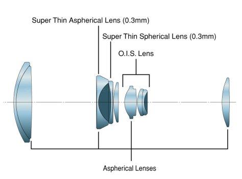 lens_2