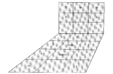Tecniche-base