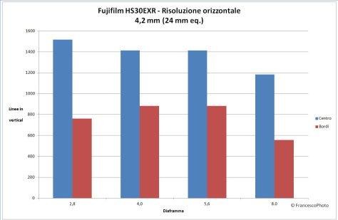HS30EXR-4-2_risol-orizz