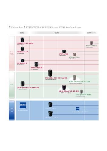 Lens roadmap_en-r84