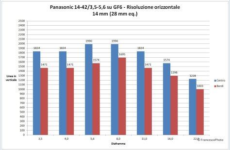 Risoluzione_GF6_14-42-14