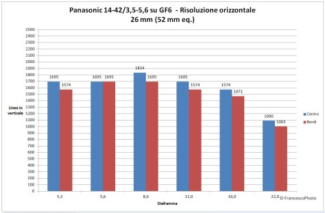 Risoluzione_GF6_14-42-26