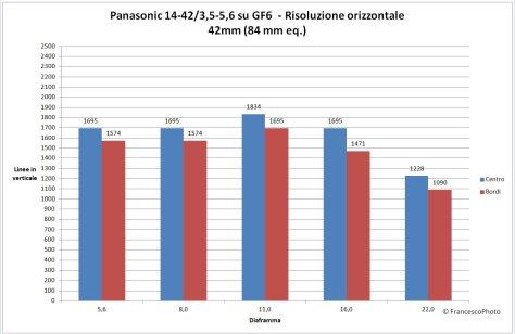 Risoluzione_GF6_14-42-42