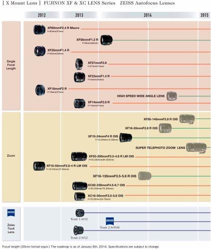 roadmap_gennaio 2014