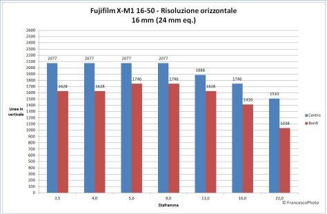 Risoluzione_X-M1_16-50-16