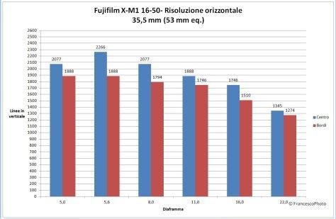 Risoluzione_X-M1_16-50-35