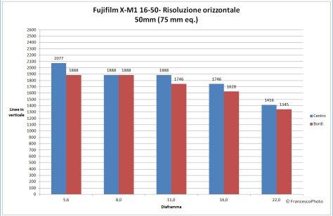 Risoluzione_X-M1_16-50-55