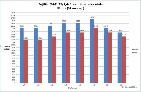 Risoluzione_X-M1_35-1-4-35