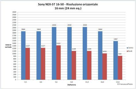 RisoluzioneNEX-5T_16-50-16mm