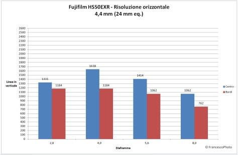 Fujifilm_HS50EXR_risoluzione-4-4