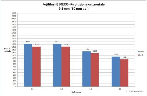 Fujifilm_HS50EXR_risoluzione-9-2