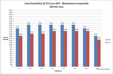 Panasonic_GX7_risoluzione_Leica_25