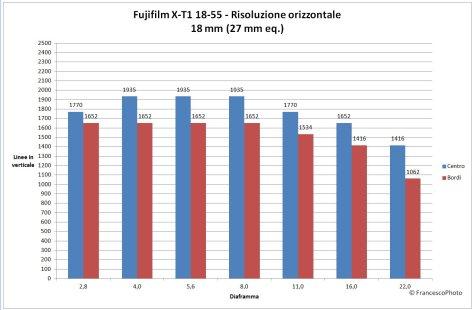 Fujifilm_X-T1_risoluzione_18-55-18
