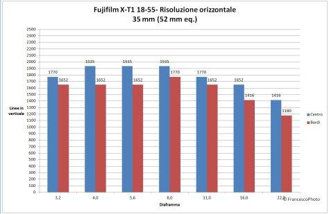 Fujifilm_X-T1_risoluzione_18-55-35