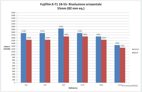 Fujifilm_X-T1_risoluzione_18-55-55
