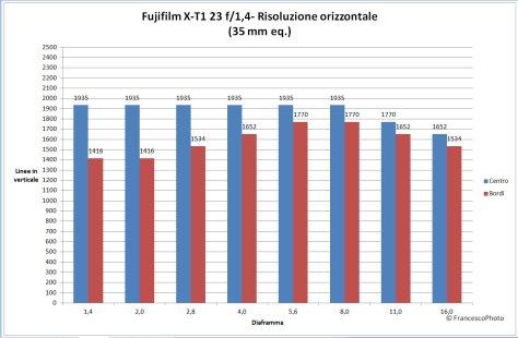 Fujifilm_X-T1_risoluzione_23