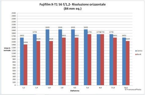 Fujifilm_X-T1_risoluzione_56