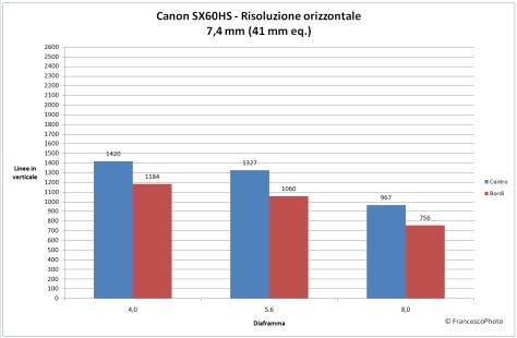 Canon_SX60HS_risoluzione-41