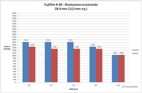 Fujifilm_X-30_risoluzione-112