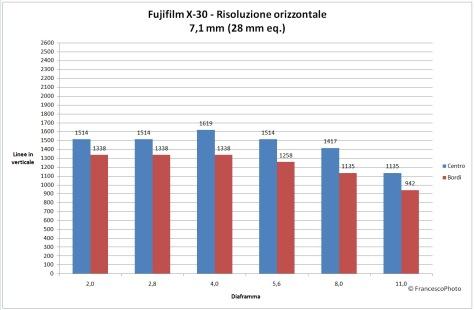 Fujifilm_X-30_risoluzione-28