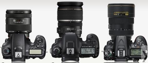 A77I-7DII-D7200_top_lens