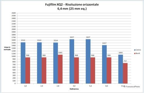 Fujifilm_XQ-2_risoluzione-25