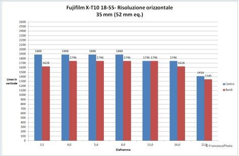 Fujifilm_X-T10_18-55_35_risoluzione