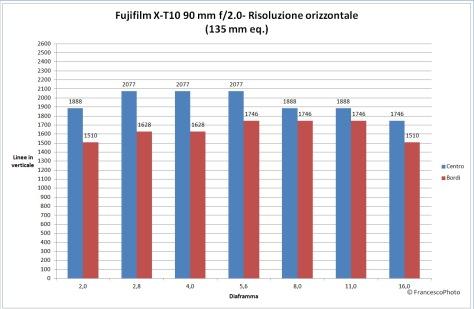 Fujifilm_X-T10_90_risoluzione
