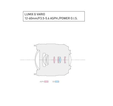 Lens_FS12060