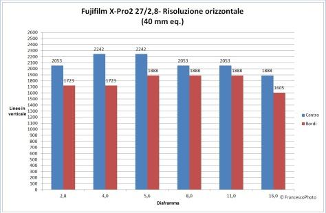 fujifilm_x-pro2_27-28_risoluzione