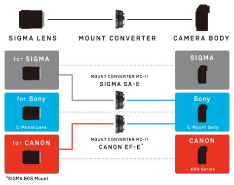 mount_converter_mc-11_schema