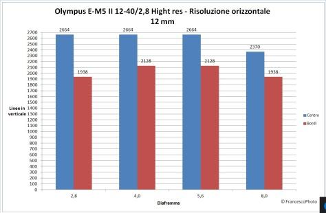 olympus_pen-f_17-18_risoluzione_hight-res