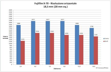 fujifilm_x-70_risoluzione