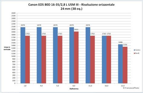 canon_80d_16-35-28_24_risoluzione