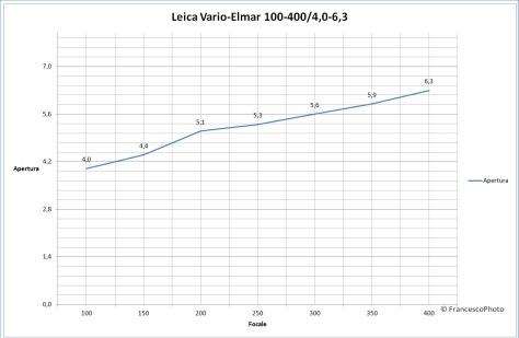 leica_100-400